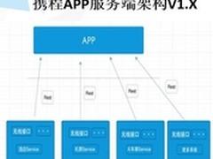 南志文:携程移动端架构演进与优化之路