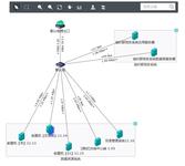 借力超融合 佛山政务搭建数据分析平台
