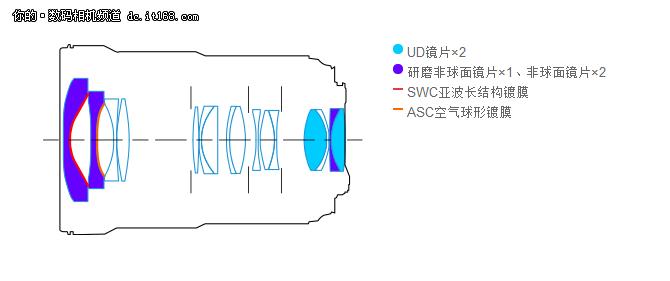 实力不俗 佳能EF 16-352.8L III评测