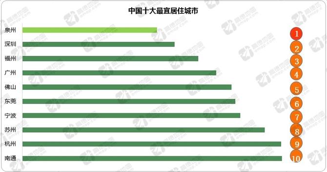 高德地图q3交通报告:哈尔滨竟成首堵?