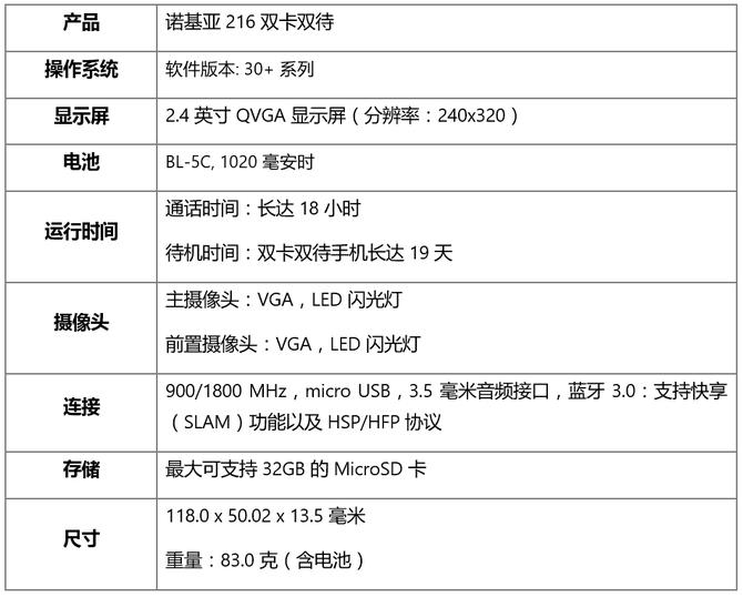诺基亚216超长续航双卡双待 售价太便宜