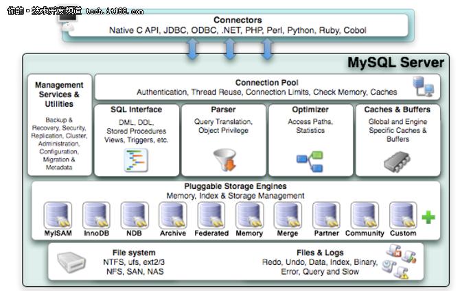 数据库双机架构--db2 hadr 指导书v2.图片