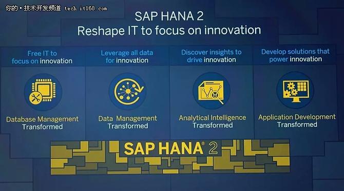 SAP推出下一代数字转型平台SAP HANA 2