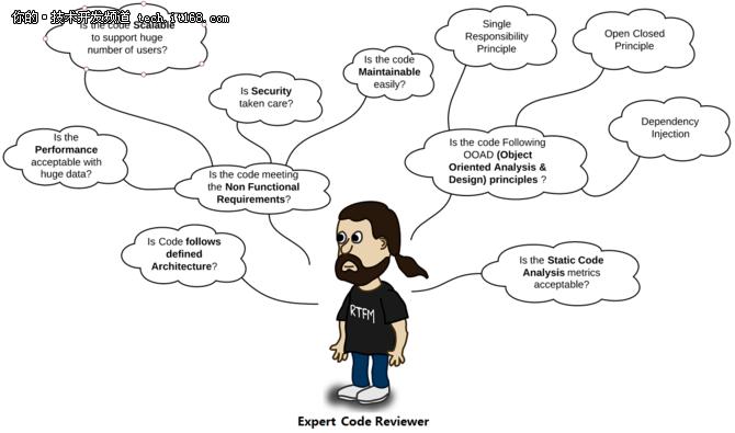 如何通过代码审查写出高质量代码