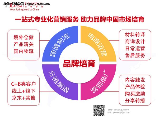 京东全球智选助力美国融硅登陆中国