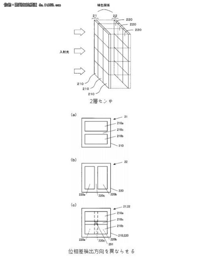 双层传感器十字对焦 尼康又发新专利