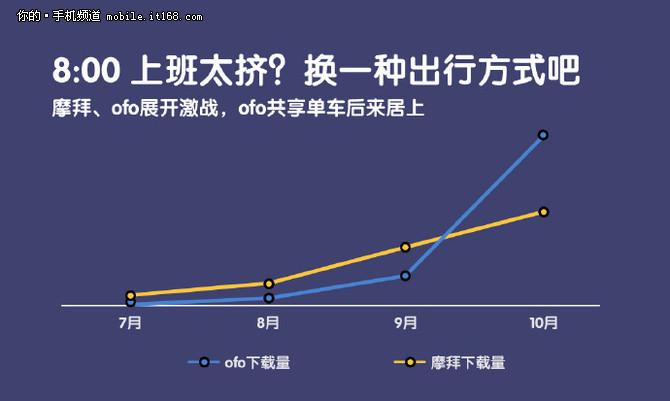 直播类激增 小米应用商店分发量过650亿