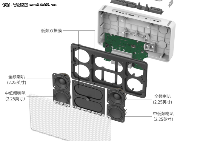 有点复古 GGMM E5无线智能音箱试玩