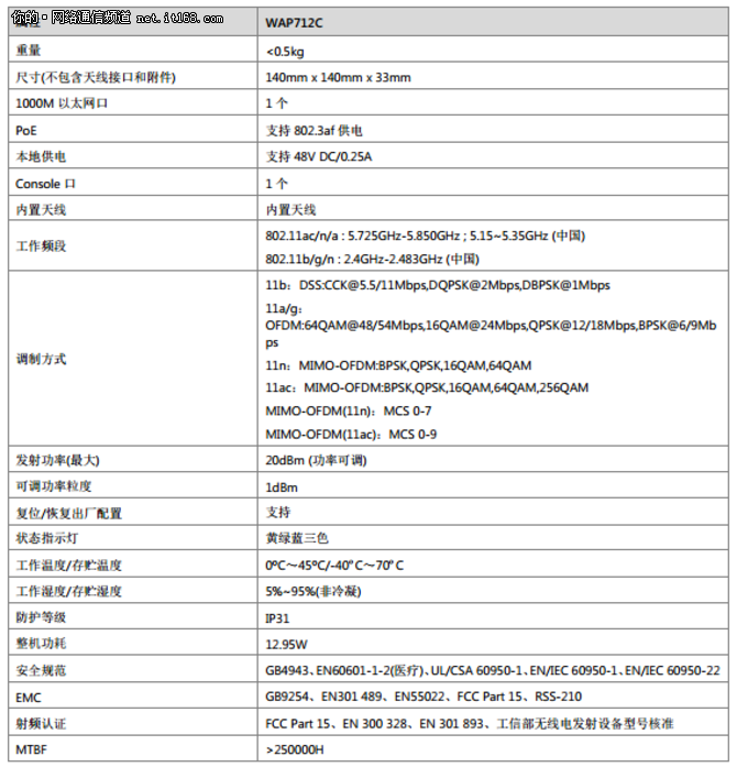 小贝WAP712C无线接入点产品规格