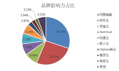 新鲜出炉!中国容器厂商综合实力解析