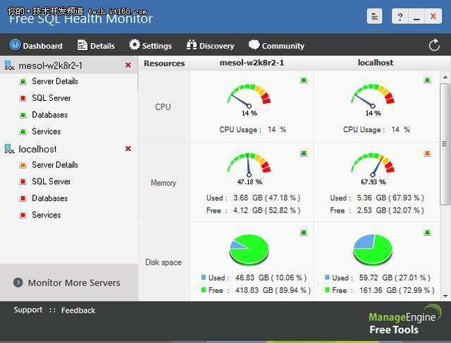 101种免费网络管理工具(下)