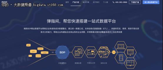 盘点全球最热十家大数据公司中国占三席
