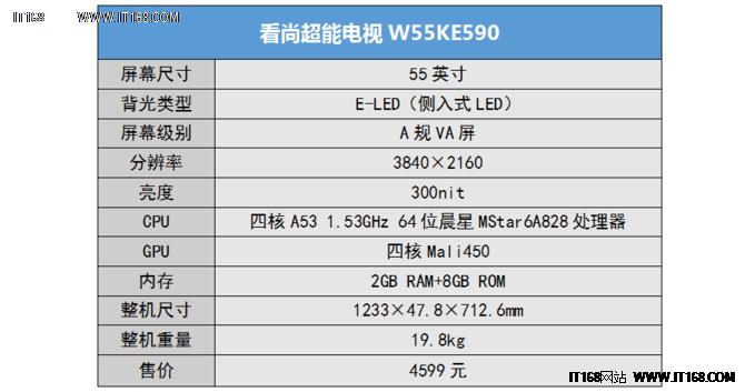 超薄机身+4K高清 看尚超能电视W55评测
