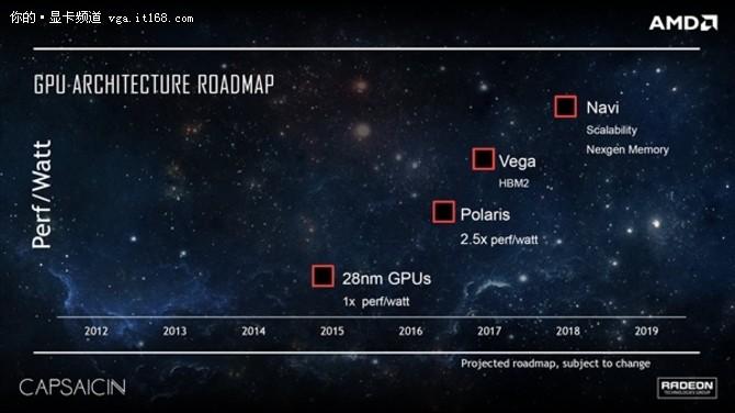 AMD三款核心齐曝光 显卡家族再添新丁?