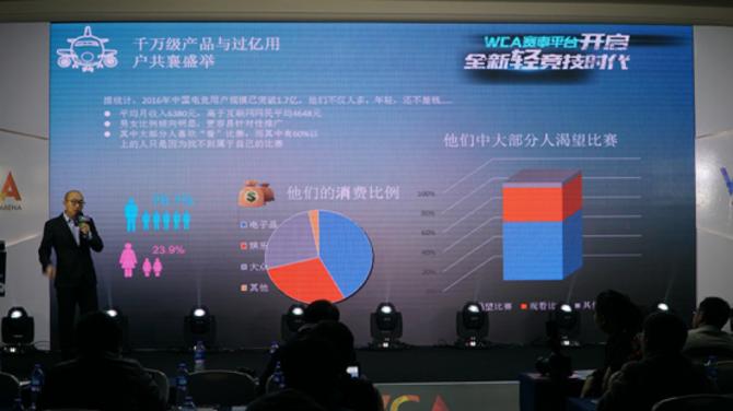 WCA棋牌以赛事升级 开创全民电竞新纪元