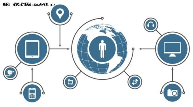 联想或将携手移动,深耕布局物联网领域