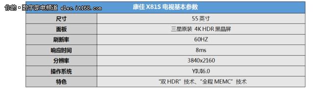 软硬件完美结合 康佳55寸X81S电视评测