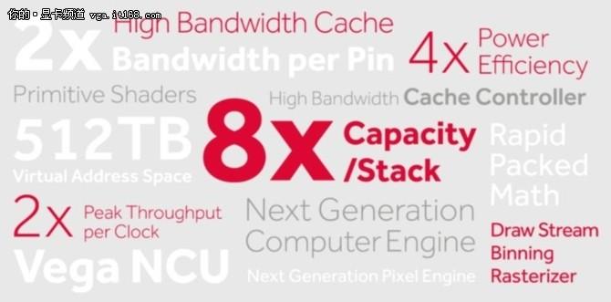 AMD自曝Vega显卡:8倍容量、4倍效能