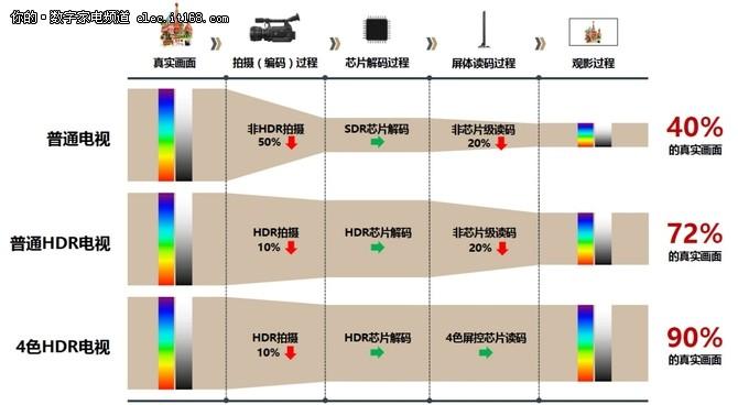 创维电视内部结构图