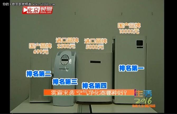 小米空气净化器完爆5000元高端进口品牌