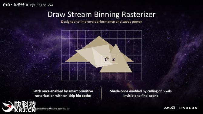 四大亮点 AMD全新Vega显卡架构首次公开