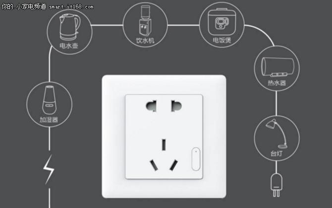 小米很方 推出99元墙壁固定式智能插座