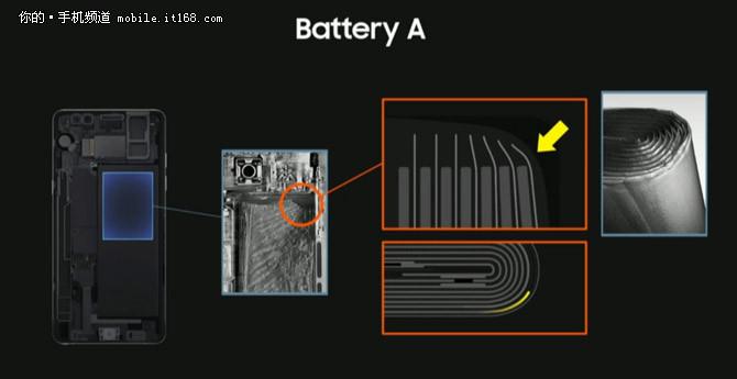 电池设计问题 三星公布Note7自燃原因