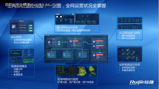 """锐捷面向未来IT治理的""""三字经"""""""