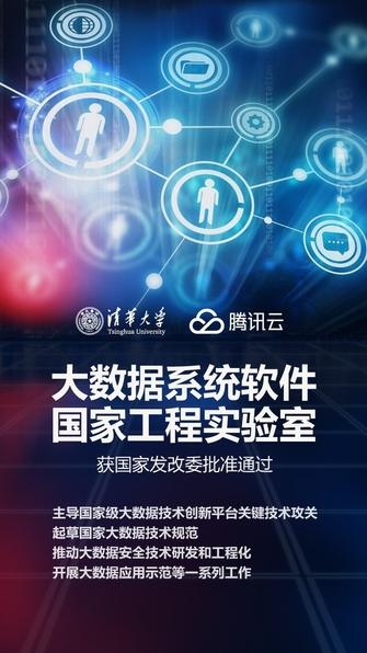 腾讯云与清华大学共建国家工程实验室