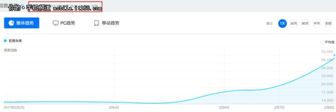 红米Note4X未售先火 二次元文化受追捧