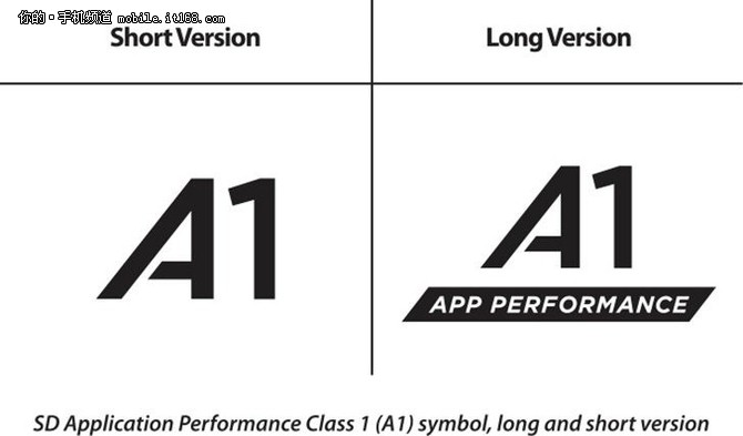 程序运行更流畅 最新A1级TF卡在台推出