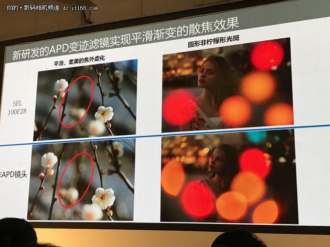 索尼春季发布会发布两支新镜头及闪光灯