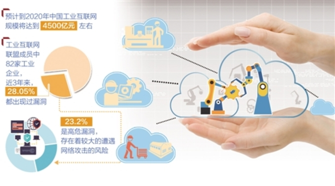 工业互联网的重大意义和产业推进思考