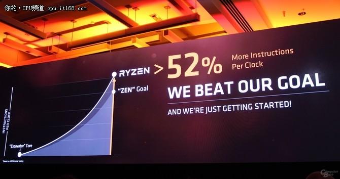 AMD正式发布Ryzen 7处理器:中文名锐龙