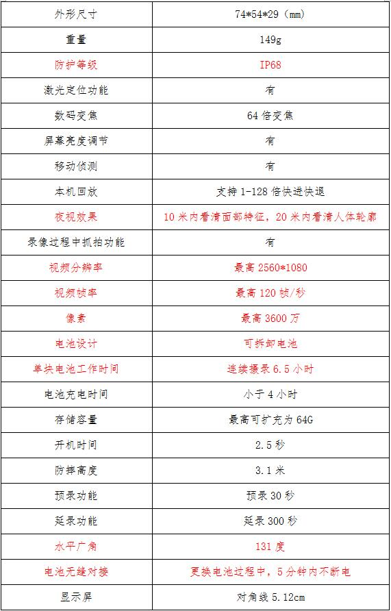 中信安DSJ-N4执法记录仪江苏现货新年促