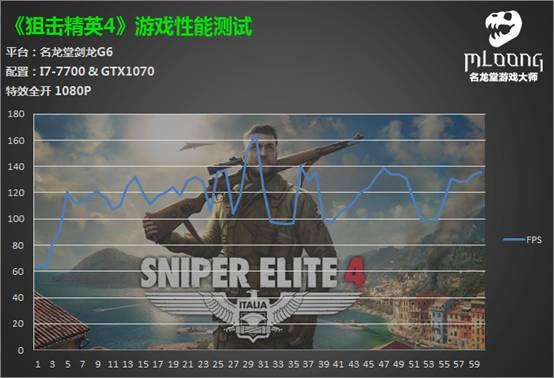 《狙击精英4》最高画质配置整机推荐