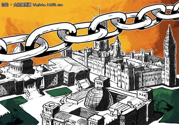 区块链安全如何保证?公有私有哪家强?