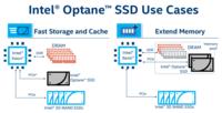 Intel·¢²¼Optane SSD ¿É×÷´æ´¢À©Õ¹Æ÷ÓÃ