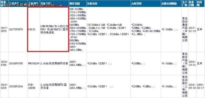 下周发布 索尼Xperia XZs或4999