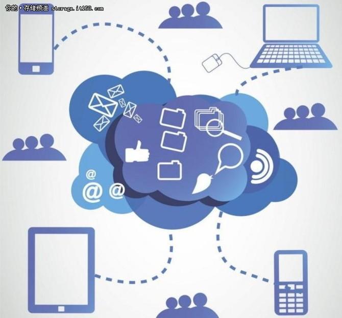 云服务宕机,如何保证云中数据安全无虞