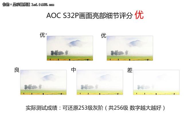 画质如何?AOC S32P性能测试