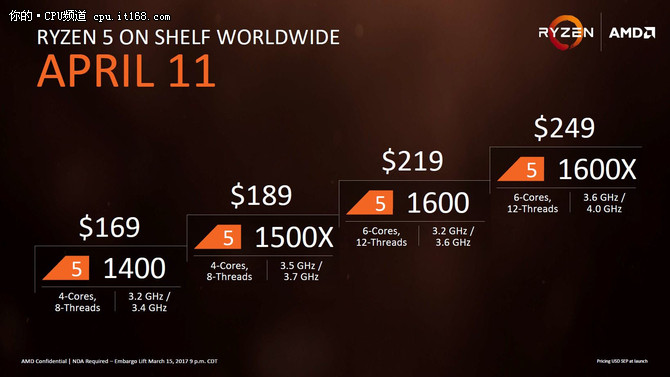 4款锐龙 AMD Ryzen 5将于4月11日上市