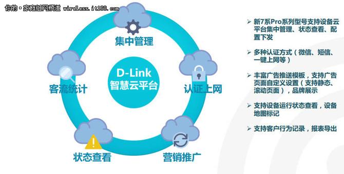 D-Link发布全新品牌主张:智简 全覆盖