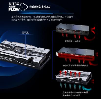蓝宝石RX470 8G D5海外版OC京东热卖