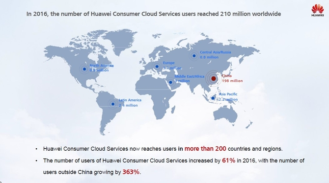 聚焦用户体验 华为全球打造精品云服务