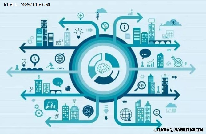中国物联网产业生态报告