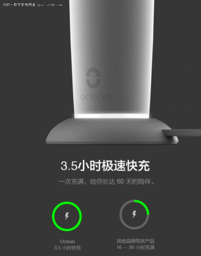华米发布Oclean One智能电动牙刷