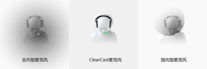 被误导的耳机 Arctis ClearCast将改变