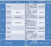 服务器价格指导 5月单路机架服务器选购