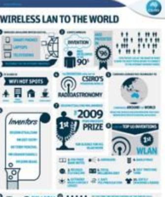 """从""""Wi-Fi之父""""到重新定义""""物联网"""""""